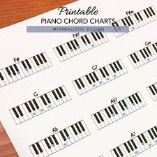 Printable Keyboard Chart Piano Chord Charts Printable Pdf Format Letter Size Print At Home