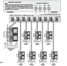 sonos multi room wiring diagram wiring diagram multiroom bergen it