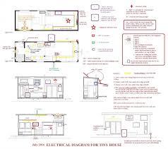 50 amp rv plug wiring diagram fresh 50 amp rv outlet wiring diagram 50 amp rv plug wiring diagram fresh 50 amp rv outlet wiring diagram