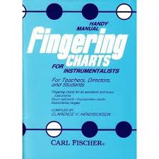 Handy Manual Fingering Chart by Clarence V. Hendrickson
