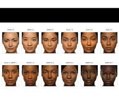 32 Conclusive Skintone Chart