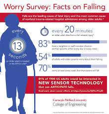 carnegie mellon engineers develop fall prevention sensors credit carnegie mellon university electrical and computer engineering