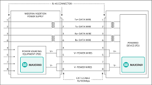 ethernet wiring diagram poe ethernet wiring diagrams cat 5 cable