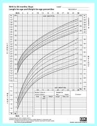 Fetal Growth Chart Nz Fetal Weight Chart Jasonkellyphoto Co
