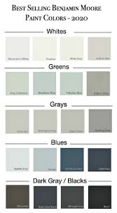 sherwin williams beach house colors