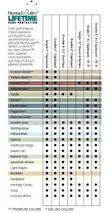 Pacific Polymers Color Chart Certainteed Vinyl Siding Colors Arcadianart Info
