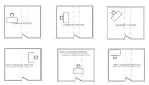 feng shui home office layout. FENG SHUI Home Office Layout Design More Feng Shui E