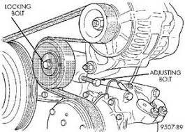 similiar 05 chrysler sebring engine diagram keywords 05 chrysler pacifica engine diagram 05 engine image for user