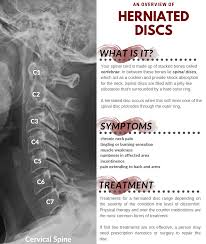 herniated disc settlements and verdicts