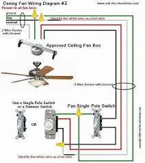 17 best ideas about ceiling fan switch outdoor fans full color ceiling fan wiring diagram shows the wiring connections to the fan and two switches