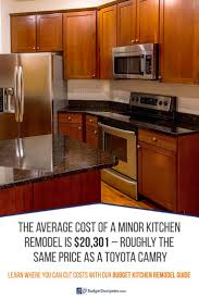 Estimate For Kitchen Remodel 17 Best Ideas About Average Kitchen Remodel Cost On Pinterest