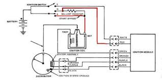 ford ballast resistor wiring diagram ford image ballast resistor wiring diagram points wiring diagram on ford ballast resistor wiring diagram