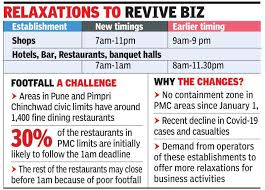 Bitter sweet symphony the verve. Pune 1am Closing Time For Bars Restaurants In Pmc Areas Pune News Times Of India