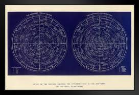 Star Charts For Southern Hemisphere Chart Of The Heavens Constellations Northern Southern Hemisphere Engraving 1892 Framed Poster 20x14 Inch