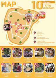 Infographic แผนที่ท่องเที่ยวบุรีรัมย์