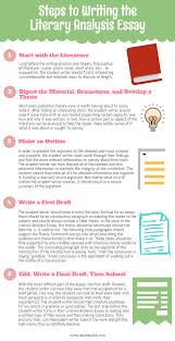 literary essay infographics abc essays com steps for writing a literary analysis essay include learning the literature creating a digest