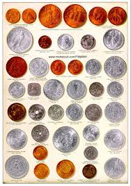 Coins Around The World World Coins Coin Collecting