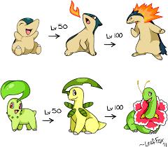 Download Png Chikorita Pokemon Evolution Chart Full Size
