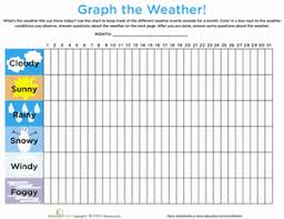 Blank Weather Data Chart Weather Graph Worksheet Education Com