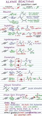 seriously cool chemistry experiments chemistry experiments new cheat sheet alkyne reactions including required reagents products and key reaction notes for organic chemistry students