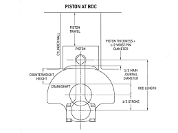 ford stroker piston selection hot rod network