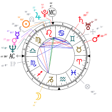 Astrology And Natal Chart Of Geoff Muldaur Born On 1943 08 12