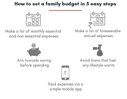 How To Set A Family Budget In 5 Easy Steps Plan Ahead