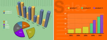 Charts Swf 20 Types Of Free Charts From Php Swf Charts Web Resources