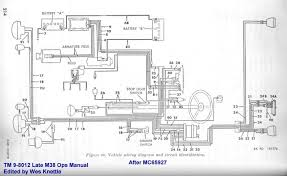 willys m jeeps forums viewtopic m38 wiring help this is the early wiring diagram showing the circuit breakers