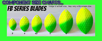 Component Size Charts Spinner Daves Tips Tactics News