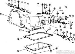 4l80e transmission wiring diagram images transmission plug wiring transmission valve body diagram on th350