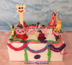 Decorating A Shoe Box Shoe Box Art and Play Ideas Creative Play Central Blog 53