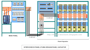 wiring diagram for sub panel images how to install a subpanel wiring diagram for hot tub together 100 sub panel
