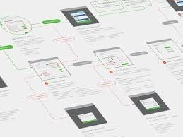 application user journey by michael pons sitemap user flow map inspiration