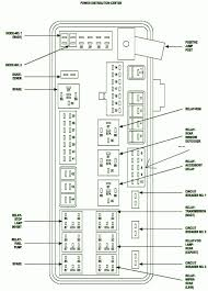dodge ram fuse box diagram 1997 1500 wiring diagram 1997 dodge ram 1500 fuse box location wiring diagram librariesdodge 2500 fuse box simple wiring diagram