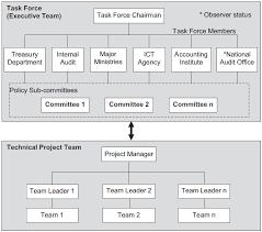 leadership qualities of hitler essay leadership  leadership qualities of hitler essay