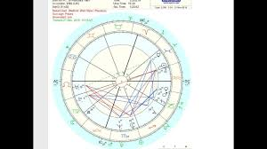 Prince Natal Chart Famous Astrology Charts Prince Andrew