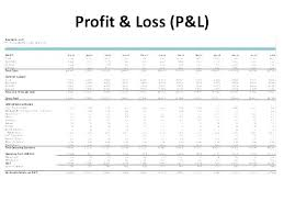 Profit And Loss Statement For Restaurant Template Restaurant Profit And Loss Statement Restaurant Template