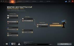 dota 2 team wins the last battle cup survivors