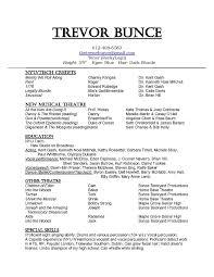 Trevor Bunce