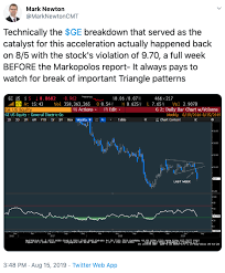 Chart Of The Day Thursday August 15th 2019 The Chart Report