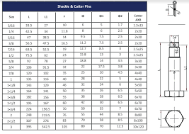 Shackle Load Chart Screw Pin D Shackle Lifting Uae Dutest Industries Dutest