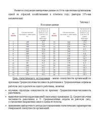 Контрольная работа по Статистике Вариант Контрольные работы  Контрольная работа по Статистике Вариант 20 07 12 10