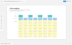 Story Card Template Is Filled During Which Phase In Agile Product Backlog Refinement A Guide To Visual Collaboration