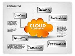 Chart On Cloud Computing Pin By Dulanga Perera On Powerpoint Charts Diagrams