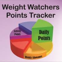 points tracker spreadsheet this weight watchers
