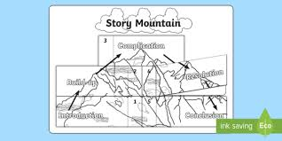 Story Mountain Planner Template Story Mountain Planner Narrative Story Map Plot Story Planning