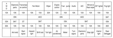 gtr fuse box gtr database wiring diagram images home › gtr fuse box · r32fusebox t 1300829587