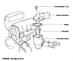 daihatsu charade wiring diagram g200 daihatsu wiring diagrams 1992 3 cylinder charade vacuum hose diagram fixya