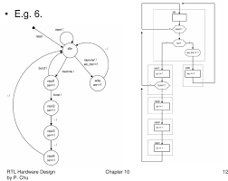 Asm Chart For 2 Bit Up Down Counter Finite State Machine Rtl Hardware Design By P Chu Chapter